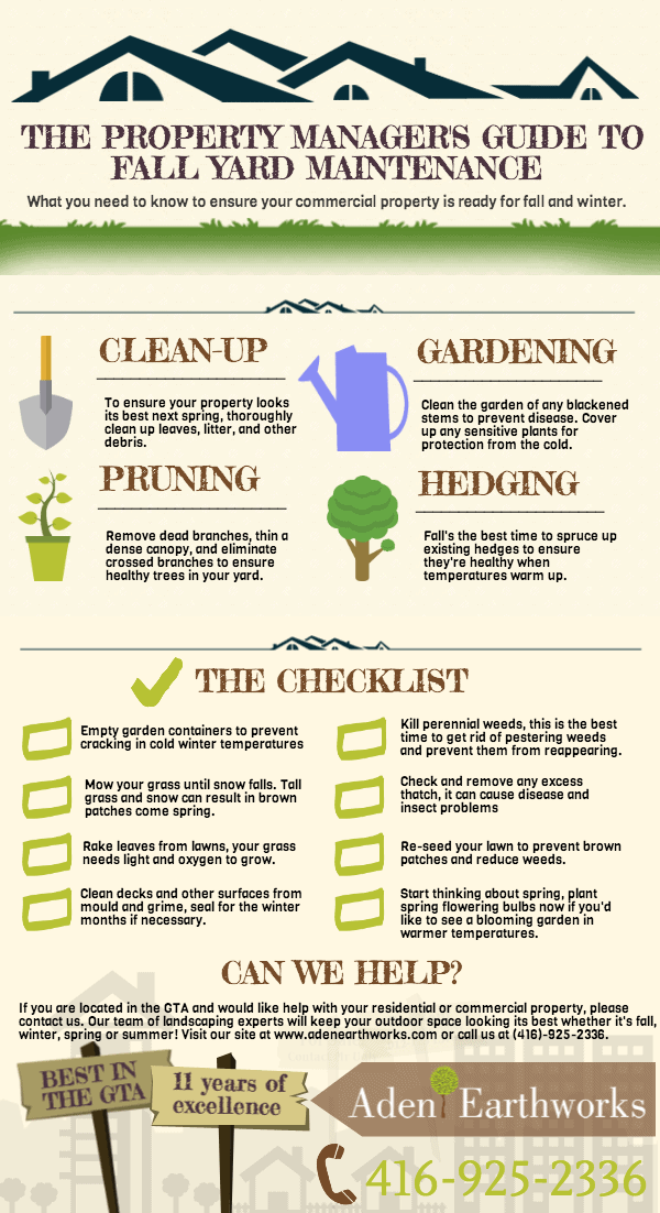 Property Manager's Guide to Fall Maintenance.